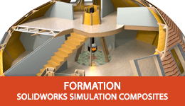 formation solidworks simulation composites