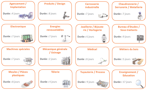 Formations SolidWorks métier